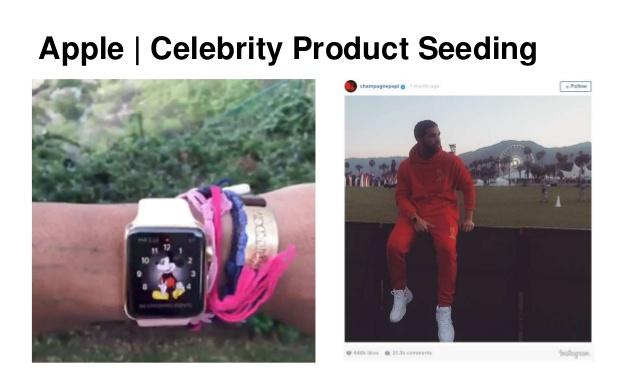 blogging Brand